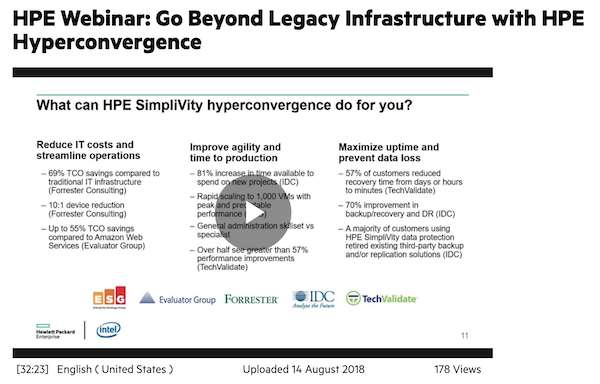 Go Beyond Legacy Infrastructure with HPE Hyperconvergence